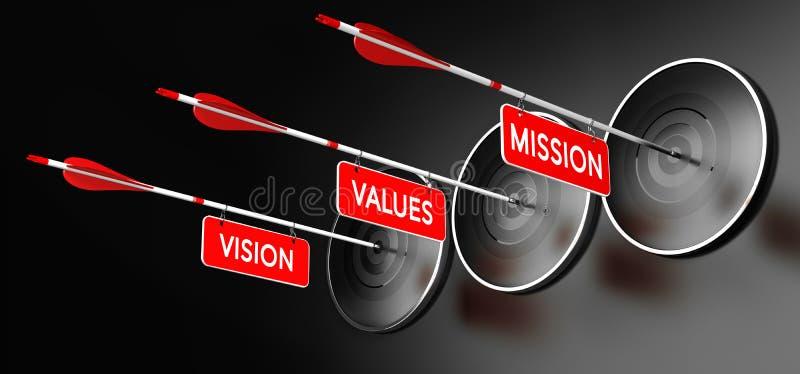 Dichiarazioni di missione, di visione e di valori illustrazione vettoriale