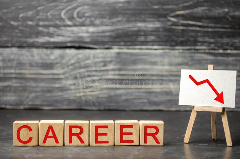 Die Aufschriftkarriere und der rote Pfeil unten Karriere unten eine Degradierung, eine Karrierekrise Senkung des Lebensstandards  stockfotografie