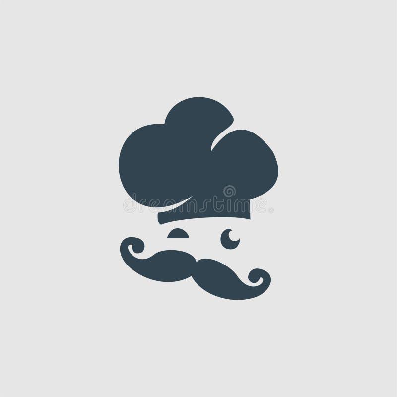 Die Chefmonogramm-Logoinspiration lizenzfreie abbildung