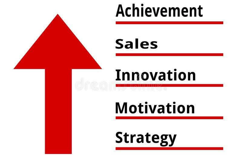 Die fünf Erfolgsgeheimnisse vektor abbildung