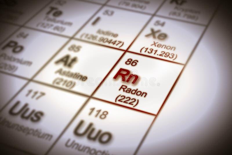 Die Gefahr des Radongases in unseren H?usern - Konzeptbild mit Periodensystem lizenzfreie stockfotos