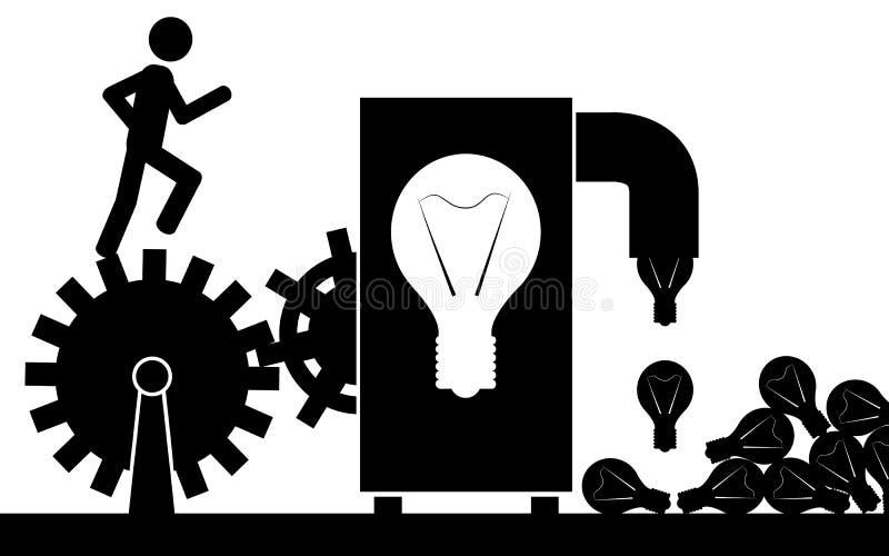 Die Ideenmaschine stock abbildung