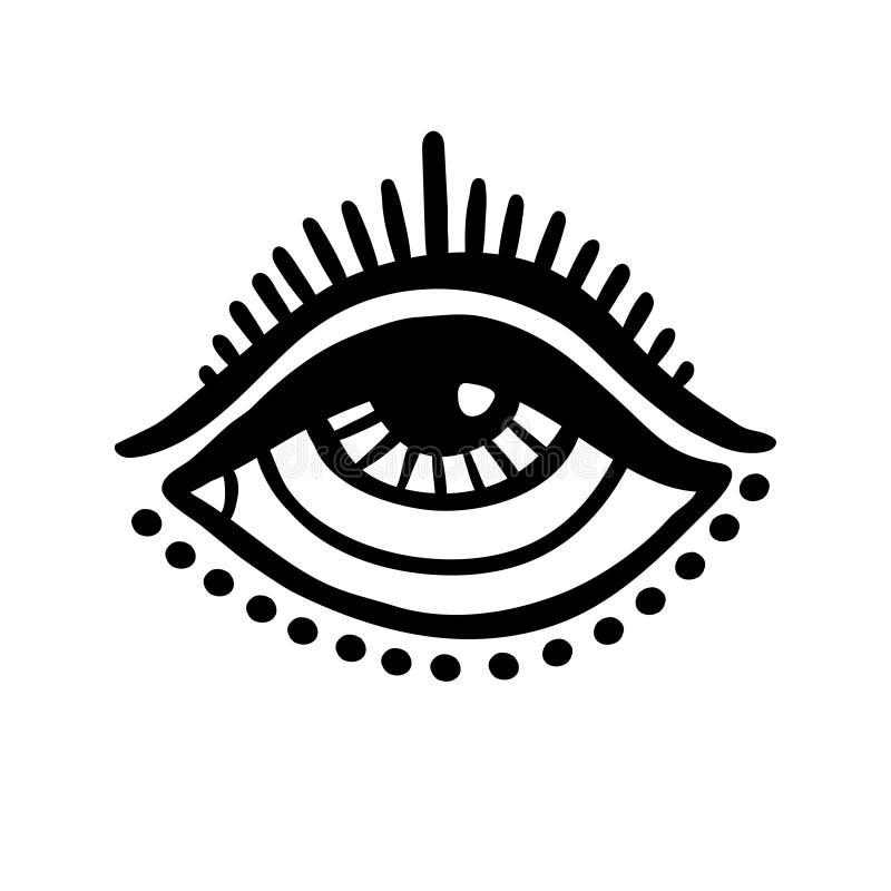 Die Ikone des dritten Auges stock abbildung