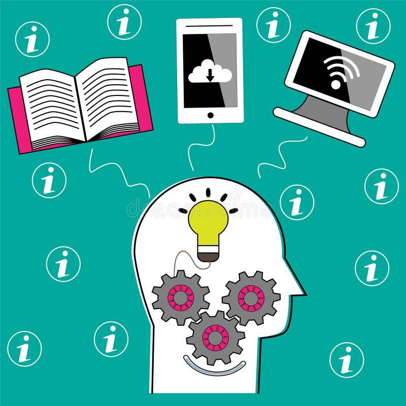 Die Informationen, die herum, Denkprozessekonzept zu entwickeln ist, Illustration mit Medienikone stock abbildung