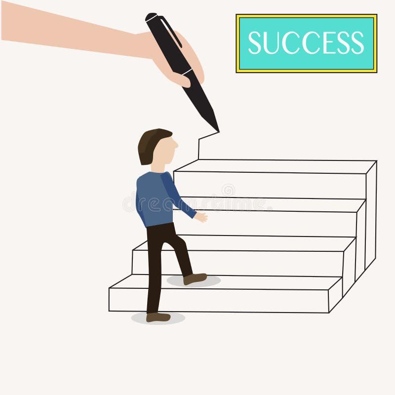 Die Methode zum Erfolg vektor abbildung