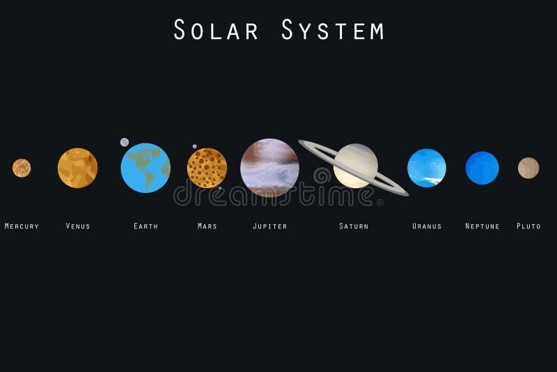 Die Planeten des Sonnensystems Auch im corel abgehobenen Betrag lizenzfreie abbildung
