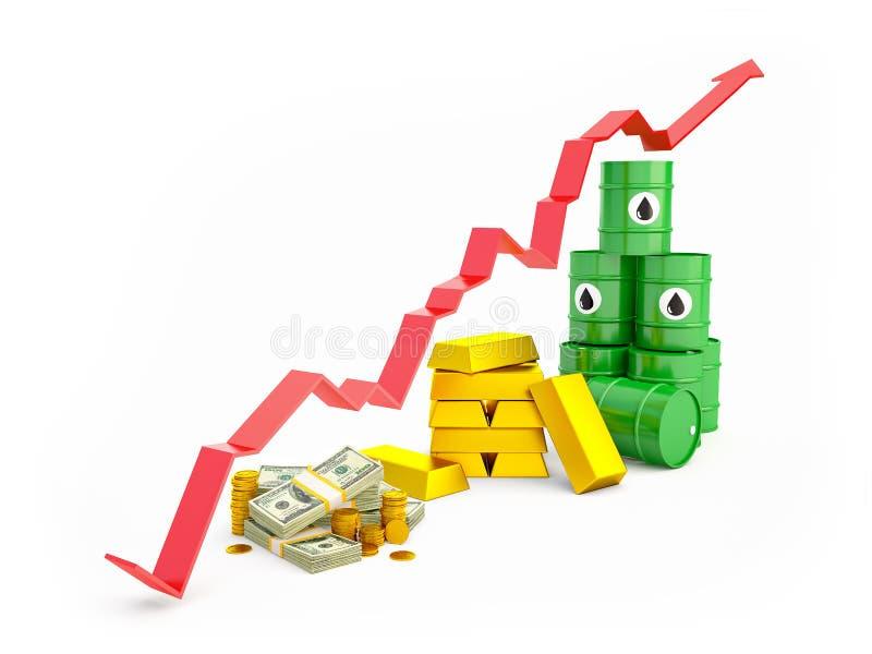 Die Preistafel auf Währung, Gold, Öl lizenzfreie stockfotografie