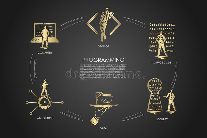 Die Programmierung, entwickeln sich, Quellcode, Sicherheit, Daten, Algorithmus vektor abbildung
