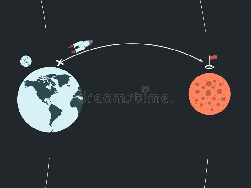 Die Reise von der Erde zu Mars in einem Raumschiff lizenzfreie abbildung