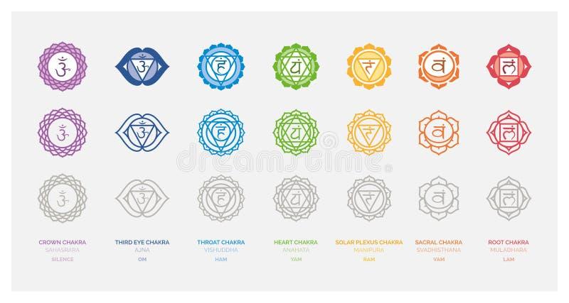 Die sieben chakras lizenzfreie abbildung