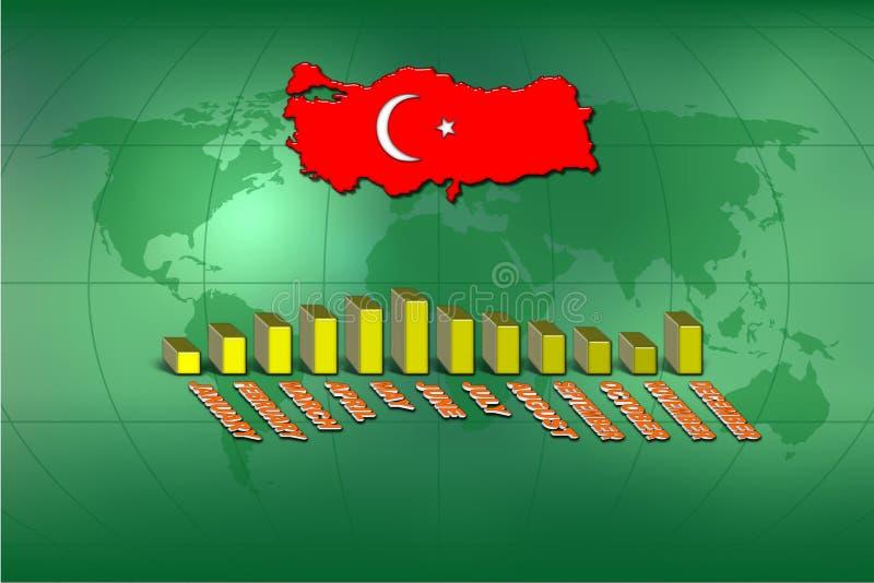 Die Türkei stock abbildung