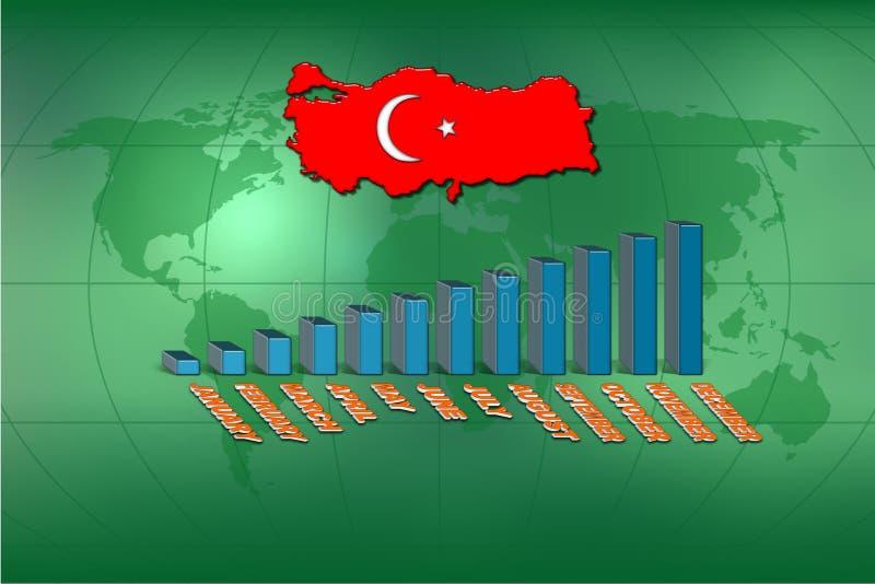 Die Türkei lizenzfreie abbildung