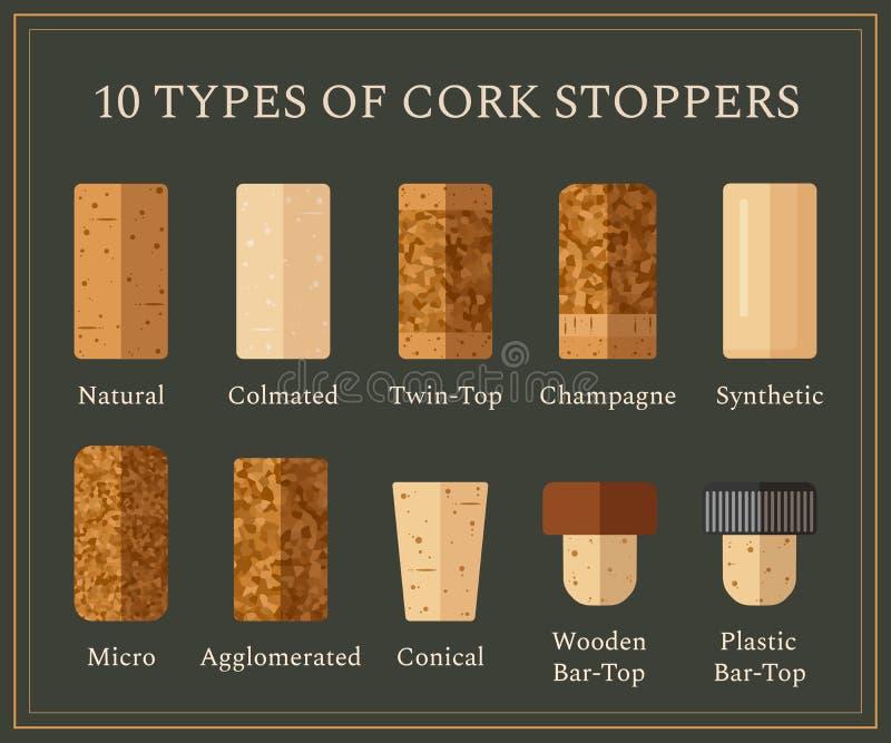 10 die types van cork kurken in vlakke stijl worden geplaatst royalty-vrije illustratie