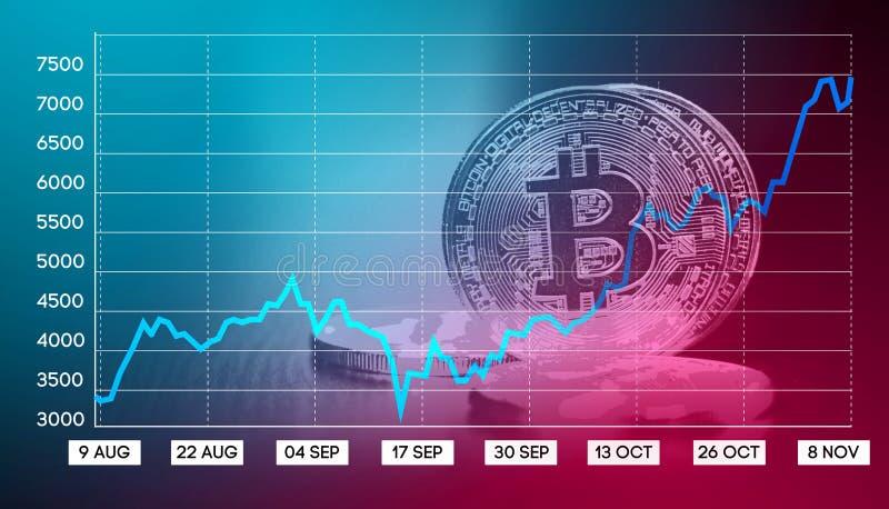 Die Wechselkurszitate Bitcoin Abbildung stockfotografie
