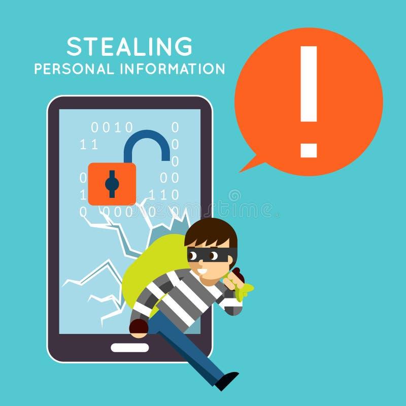 Diebstahl von persönlicher Information von Ihrem Mobile lizenzfreie abbildung