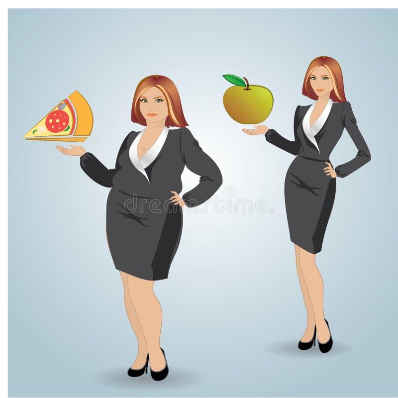 Dieet Keus van meisjes: zijnd vet of slank stock illustratie