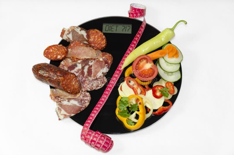 Dieet of niet stock afbeelding