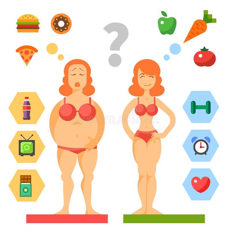 Dieet Zijnd vet of slank stock illustratie