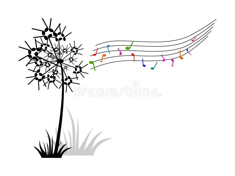 Diente de león de las notas de la música ilustración del vector