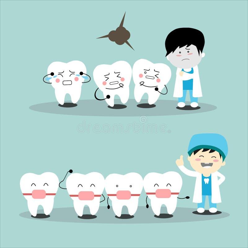 Dientes de la historieta del dentista y sistema blancos sanos del diente de salud dental dolor de muelas del ejemplo del vector d ilustración del vector