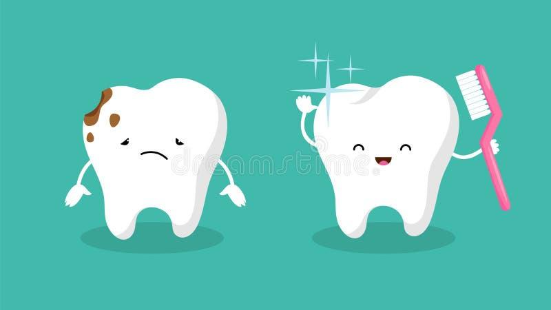 Dientes Perro blanco resplandeciente Higiene de la boca y dolor de muelas Caracteres vectoriales tristes y felices dentales stock de ilustración