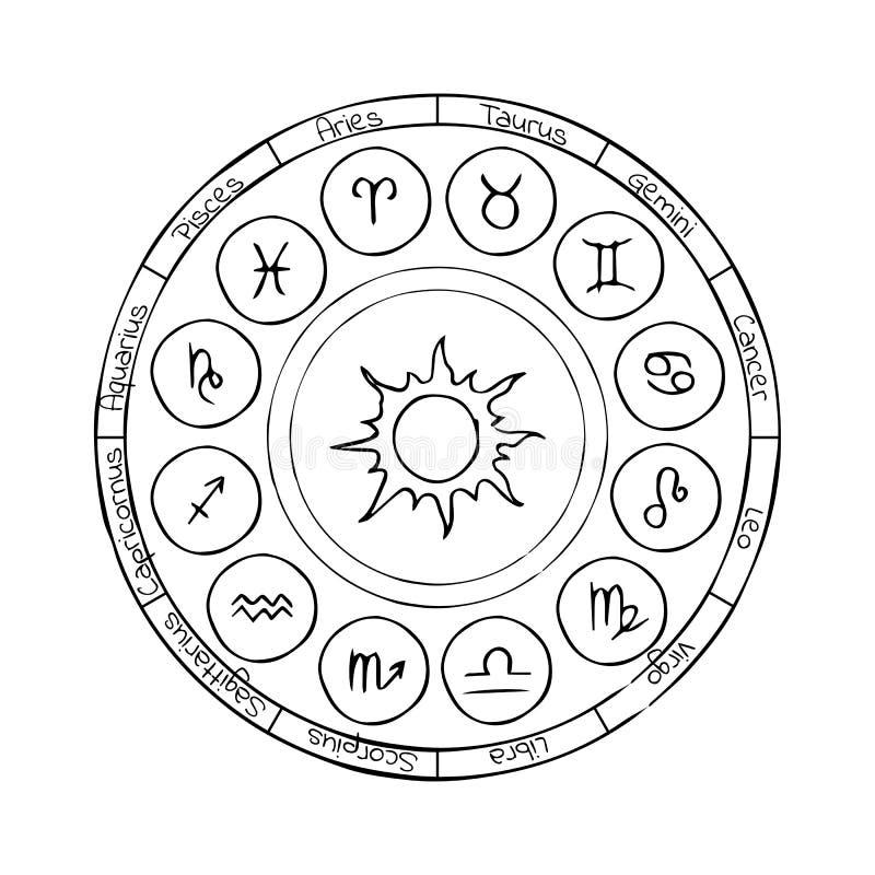 Dierenriemcirkel met horoscooptekens royalty-vrije stock afbeeldingen