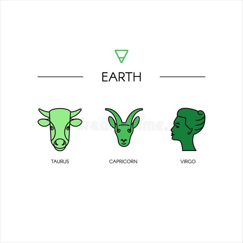 Dierenriemsymbolen vector illustratie