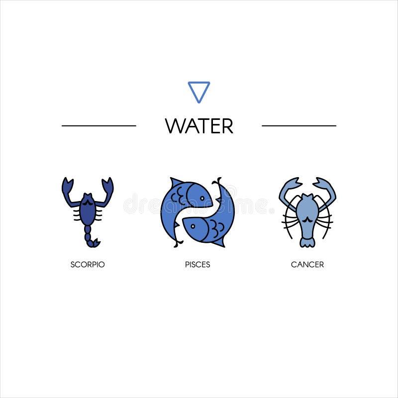 Dierenriemsymbolen royalty-vrije illustratie