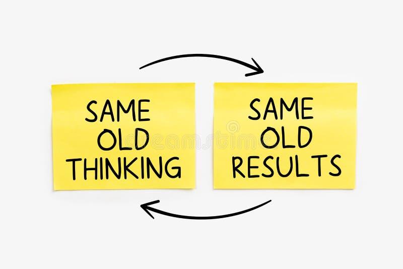 Dieselben alten Gedanken, dieselben alten Ergebnisse, geschrieben auf gelben Noten Papier stockfotografie