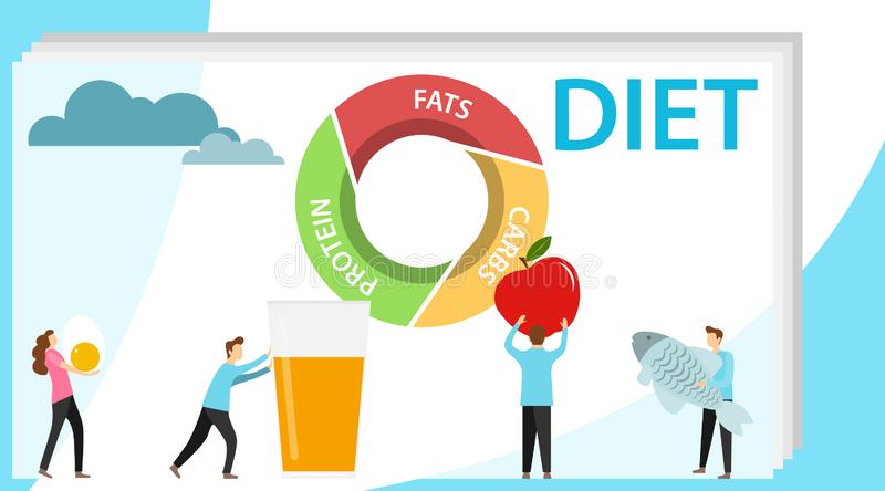Diet, healthy lifestyle. Proper nutrition. Flat tiny persons concept with low carb diet chart. Healthy ketogenic state. For depression, fasting and healing stock illustration