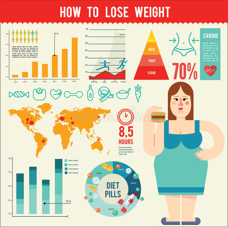 Diet infographic, healthy lifestyle, healthy Eating. Infographic about lose weight with heavy woman. Diet. Healthy lifestyle and bad habits. Vector flat royalty free illustration