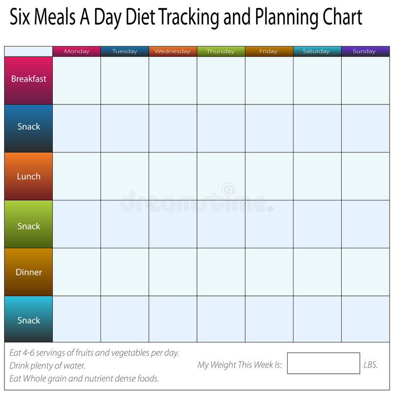 Diet Tracking Chart. An image of a six meals a weekly day diet tracking and planning chart royalty free illustration