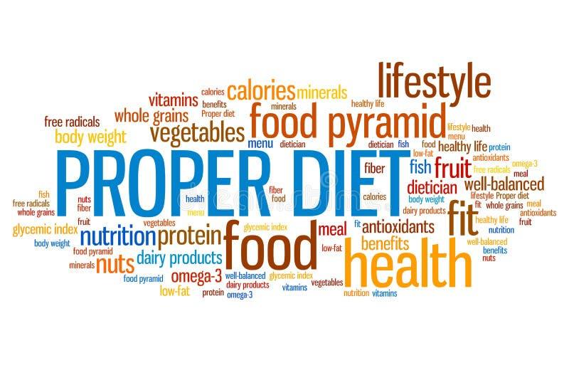 Dieta apropriada ilustração stock