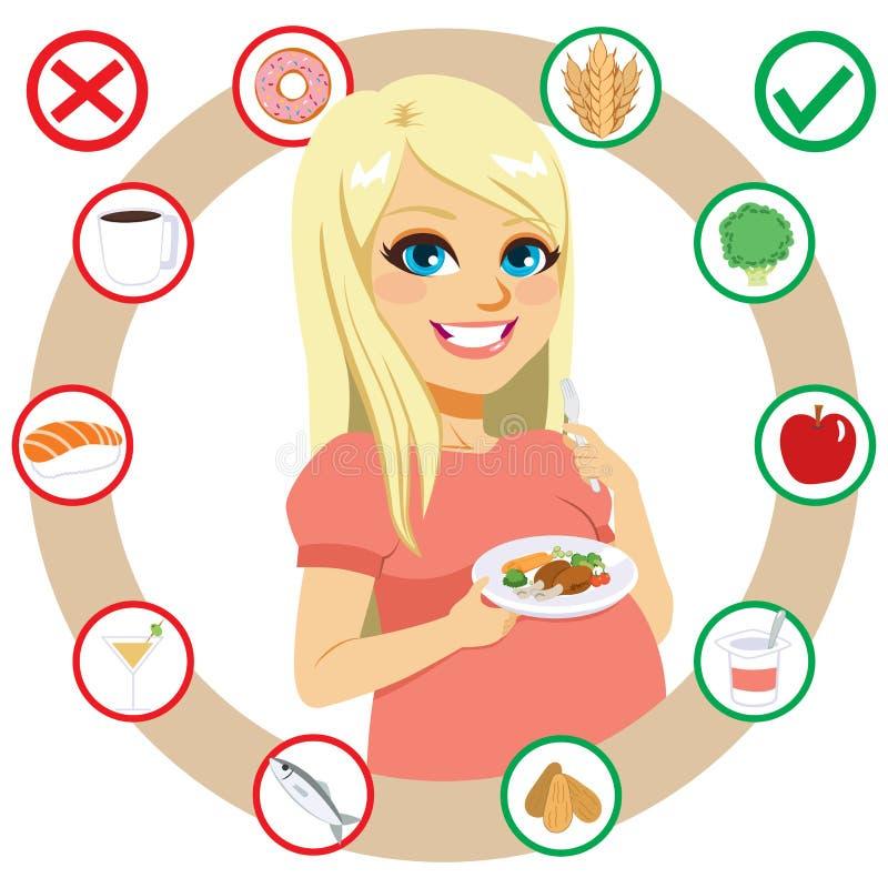 Dieta da gravidez ilustração do vetor