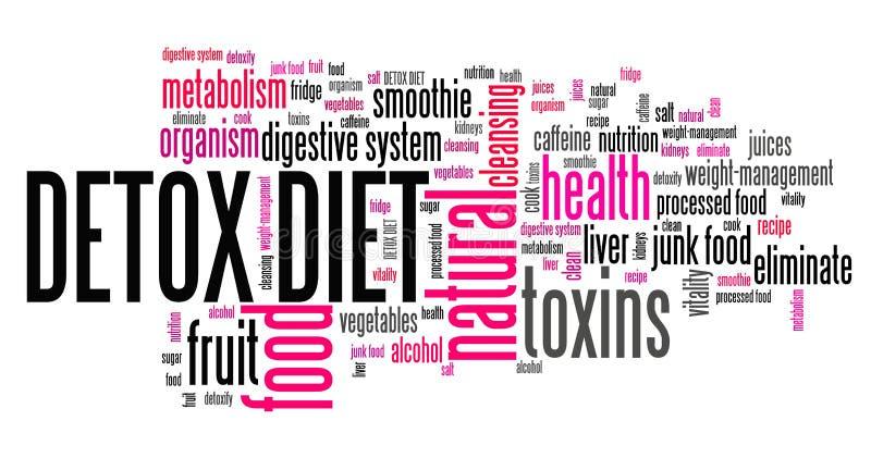 Dieta del Detox libre illustration