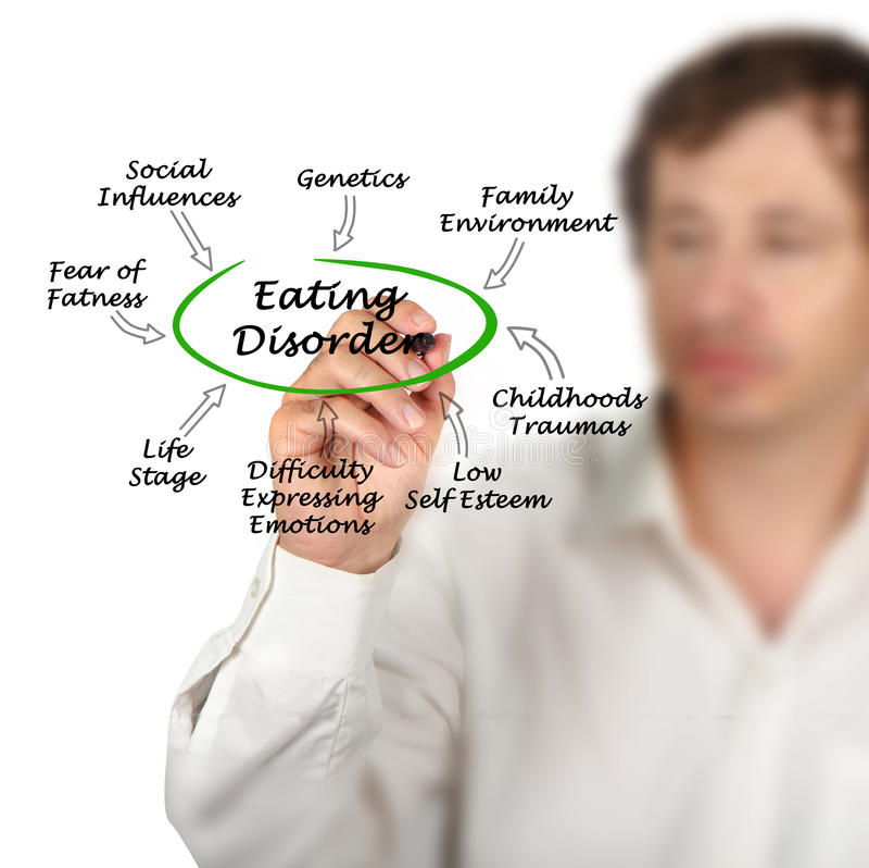 Dieta dura - comer proibido foto de stock