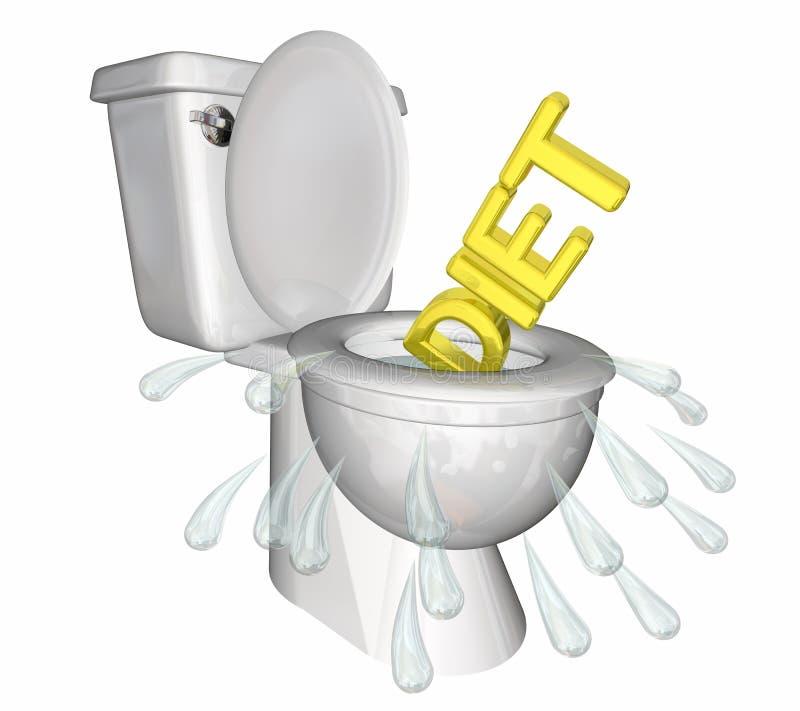 A dieta que nivela abaixo do toalete perde a aptidão do peso ilustração royalty free