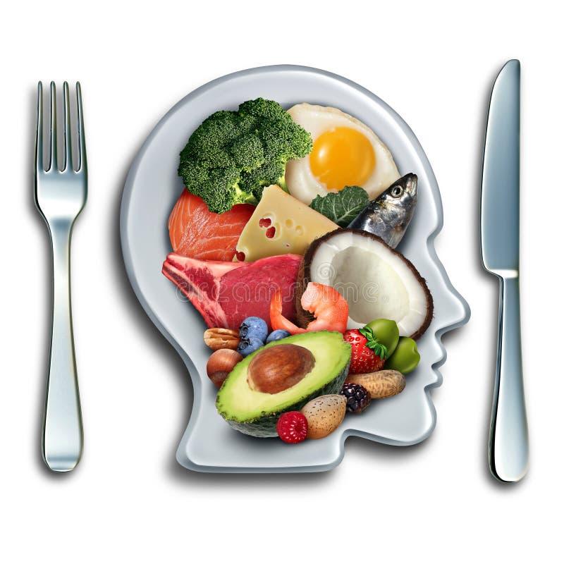 Dieta quetogénica del Keto stock de ilustración