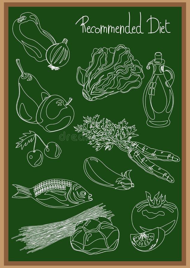 Dieta recomendada ilustração stock