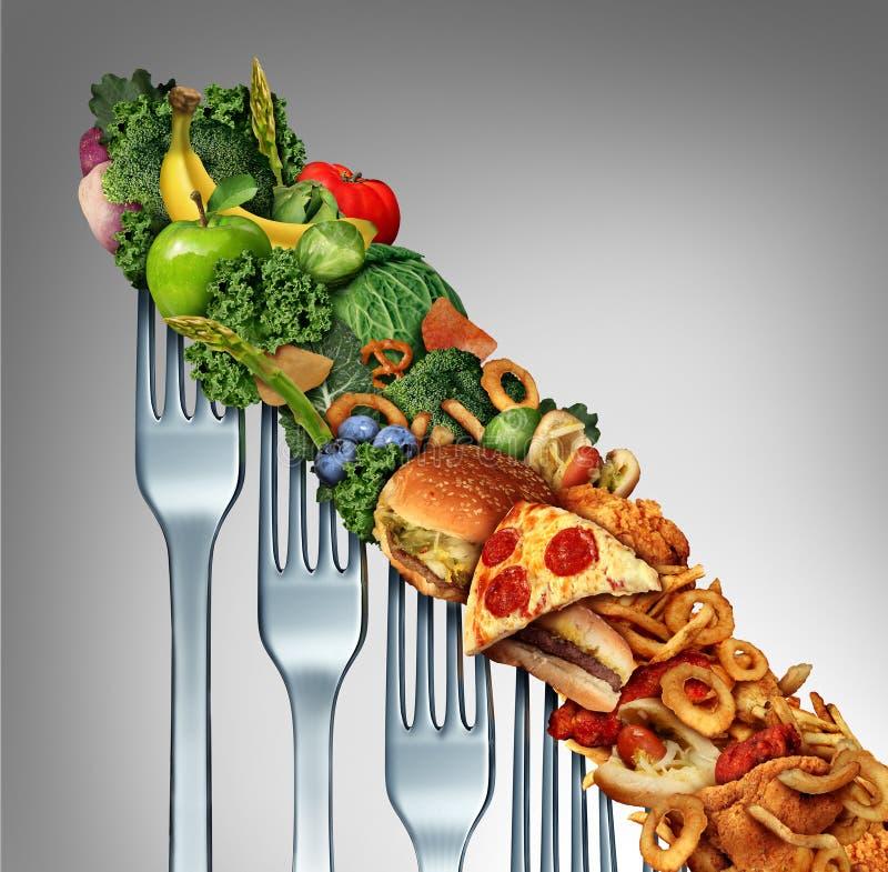 A dieta tem uma recaída ilustração do vetor
