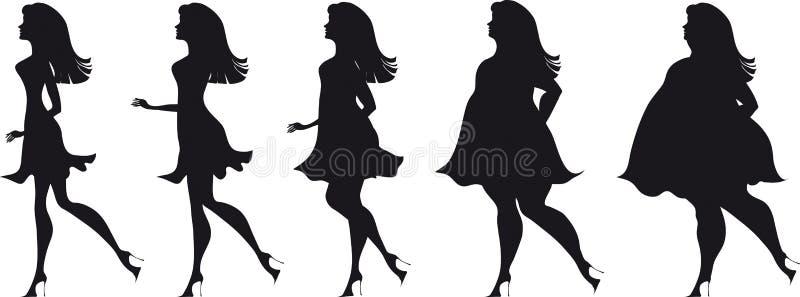 Download Dieta wyniku ilustracja wektor. Obraz złożonej z piękno - 4745588