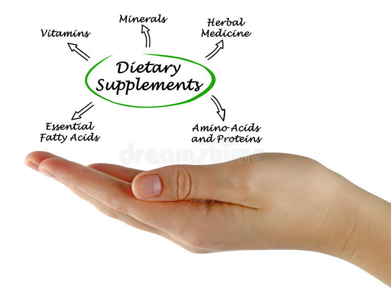 Dietary Supplements stock images