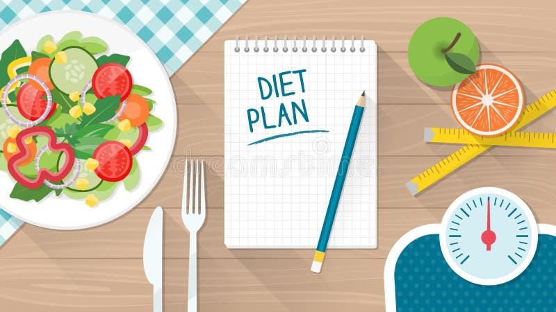 dietetyczne jedzenie ilustracja wektor