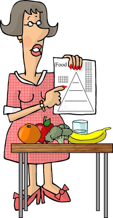 dietist royaltyfri illustrationer