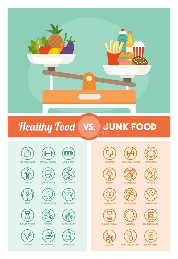 Diety porównanie ilustracja wektor