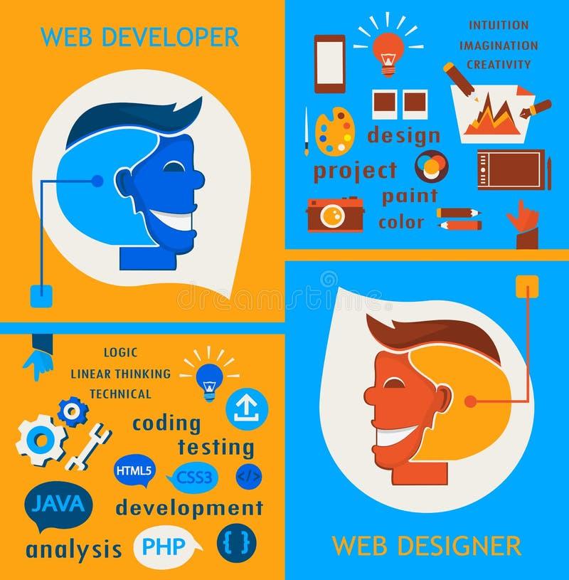 A diferença entre desenhistas da Web e programadores web ilustração stock