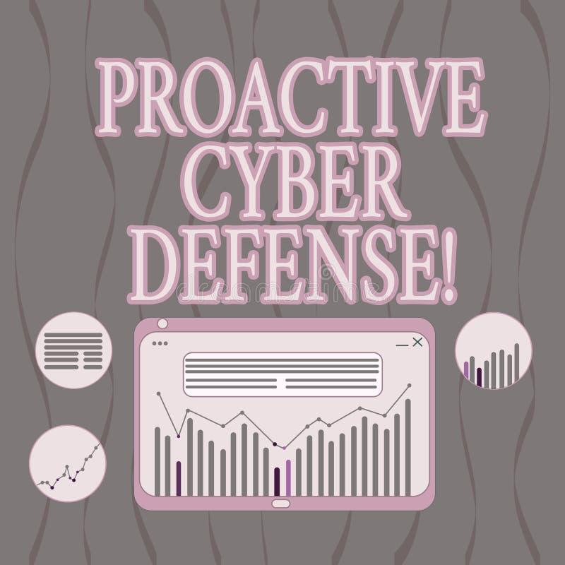 Difesa cyber dinamica del testo di scrittura di parola Concetto di affari affinchè anticipazione si oppongano ad un attacco che c illustrazione di stock