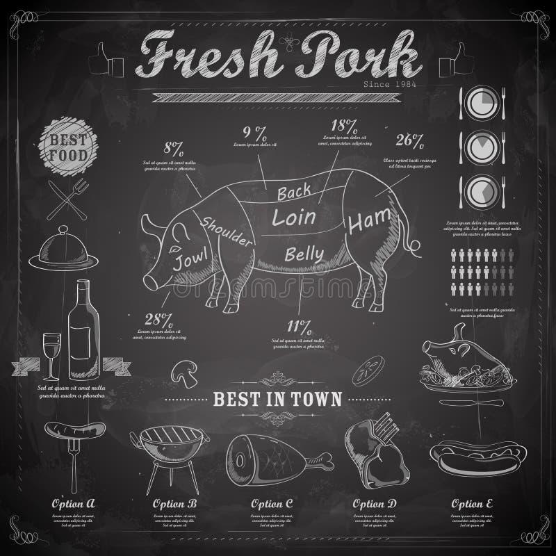 Différentes coupes de porc illustration libre de droits