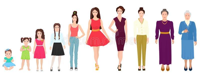 Différentes générations d'âge de la personne de femme de fille Âge de femme d'enfant à la vieille collection illustration de vecteur