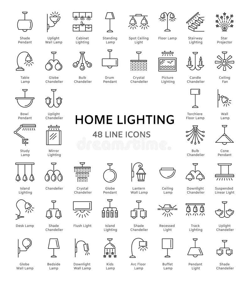 Différents genres de mur, de plafond, de table et de lampadaires moderne illustration de vecteur